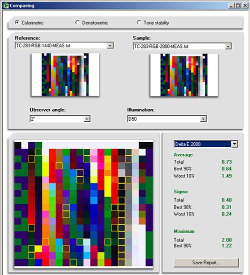 МФУ EPSON L366 (стр.+сканер/ копир Фабрика Печати 33ppm 5760x1440dpi струйный A4 USB 2.0 WiFi)
